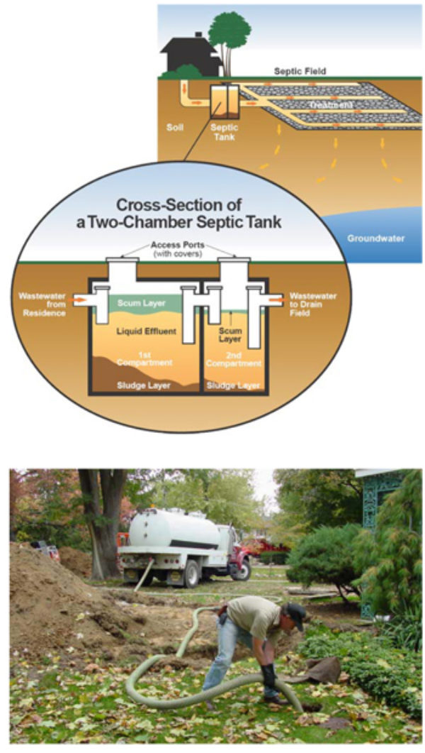 Septic System Maintenance